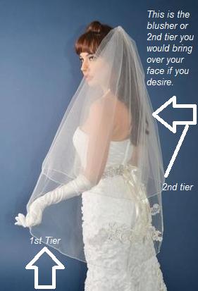 Wedding veil lengths veil size charts wedding veil chart customweddingveilg solutioingenieria Gallery