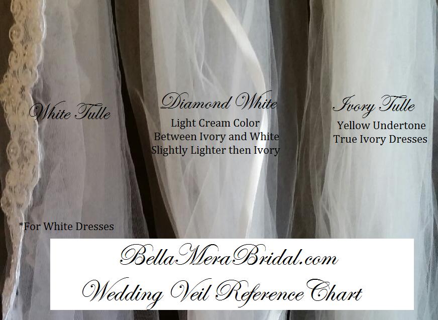 Weddingveilcolorchart Png